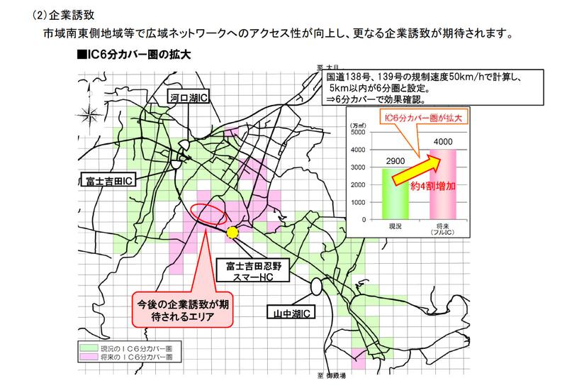 富士吉田忍野スマートIC開通で期待される効果