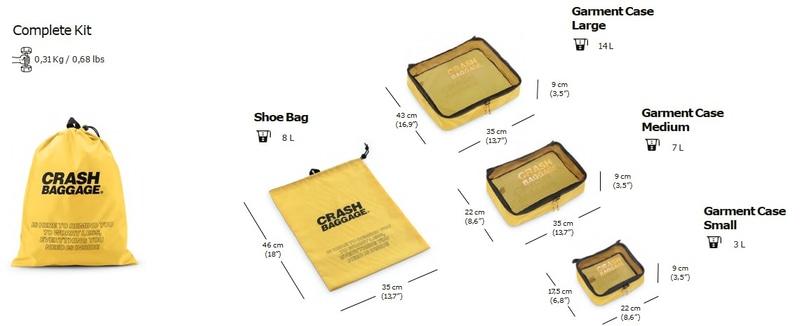 Easy Life Kit」