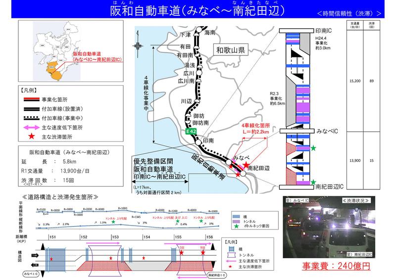 阪和道 みなべIC~南紀田辺IC間の4車線化、新規事業化について