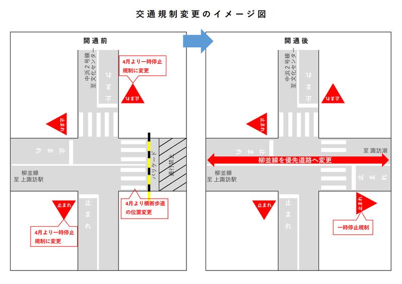 交通規制の変更