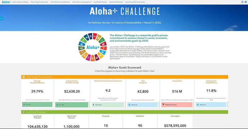 「Aloha+Challenge(アロハプラスチャレンジ)」のWebサイト