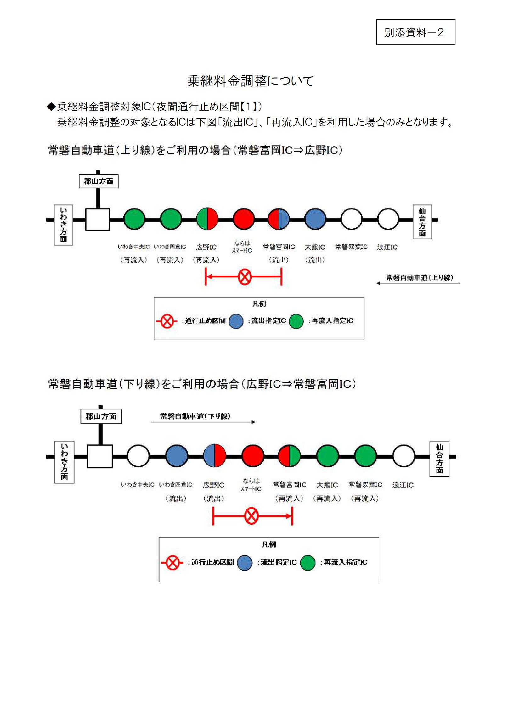広野IC~常磐富岡IC通行止め時の迂回路と乗り継ぎ調整