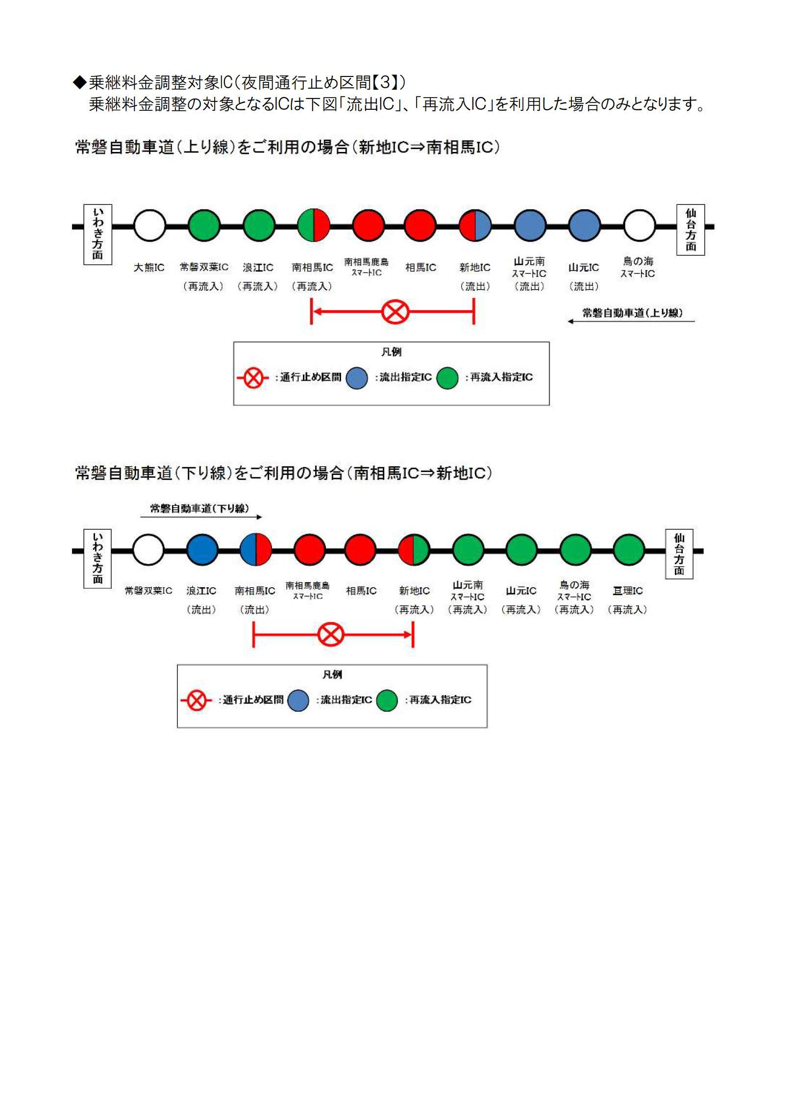 南相馬IC~新地IC通行止め時の迂回路と乗り継ぎ調整