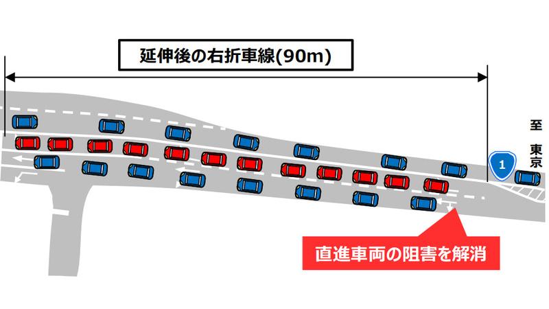 国交省は国道1号 親木橋交差点の右折車線を5月18日に延伸する