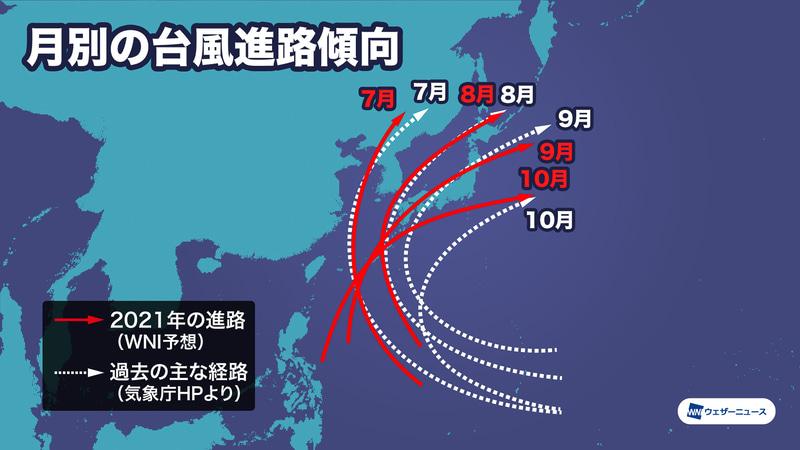 ウェザーニューズが「台風傾向2021」を発表。画像は月別の台風進路予想