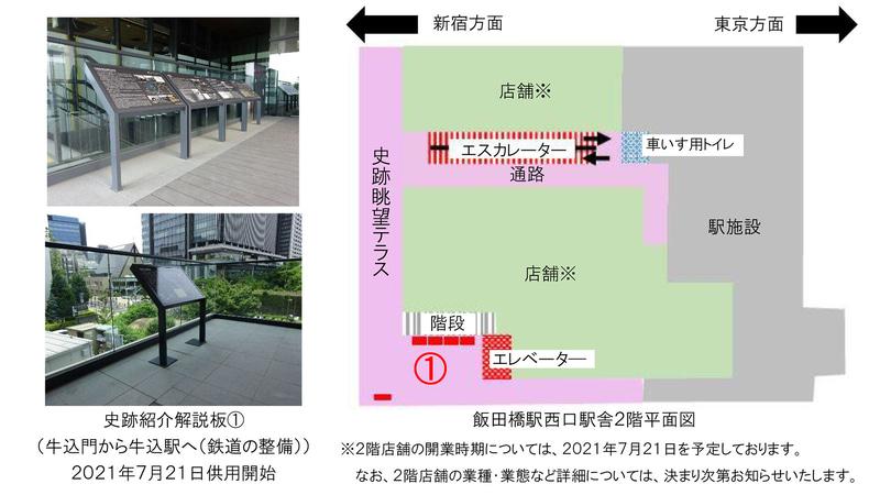 飯田橋駅西口駅舎2階の平面図と、史跡紹介解説板位置図