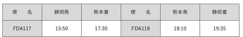 FDA静岡~熊本線 ダイヤ