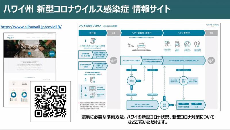 「ハワイ州 新型コロナウイルス情報サイト」ではハワイへの渡航までに必要なことが解説されている