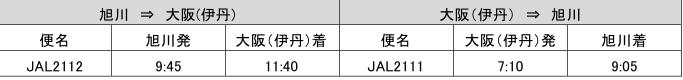 伊丹~旭川線の運航スケジュール