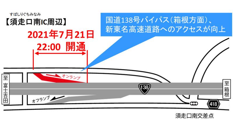 国道138号須走道路 須走口南ICの箱根方面へのオンランプが7月21日22時に開通