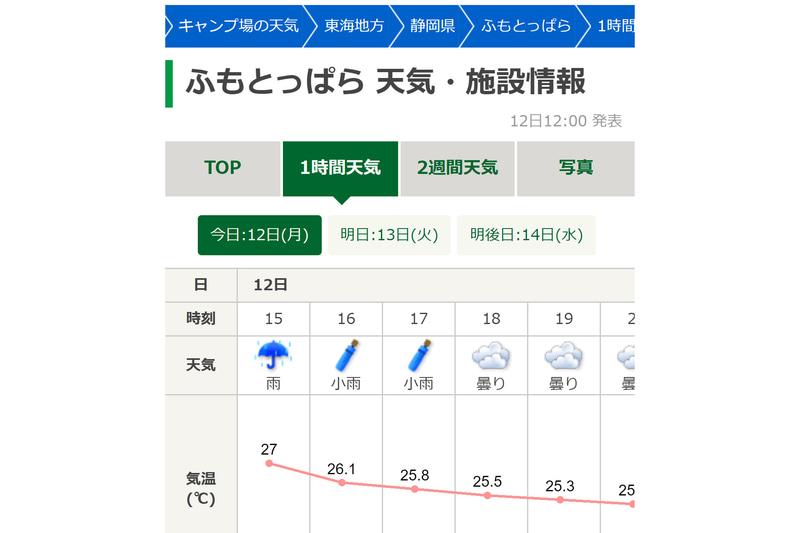 tenki.jpの「キャンプ場の天気」リニューアル。キャンプ場ごとに2週間先までの天気予報を確認できる機能などを提供