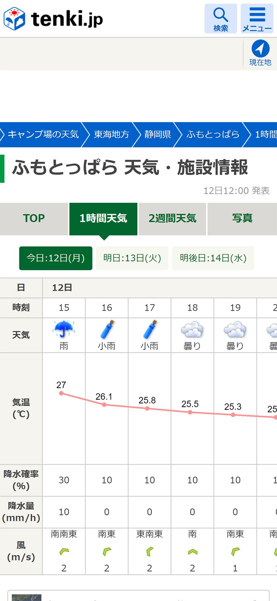 キャンプ場ごとの天気予報