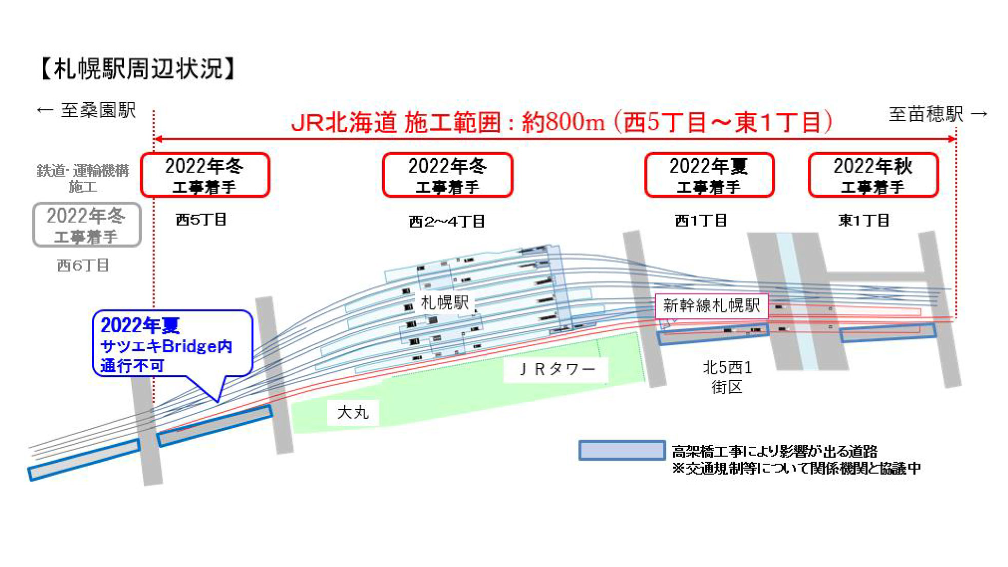 新幹線駅舎と高架橋工事