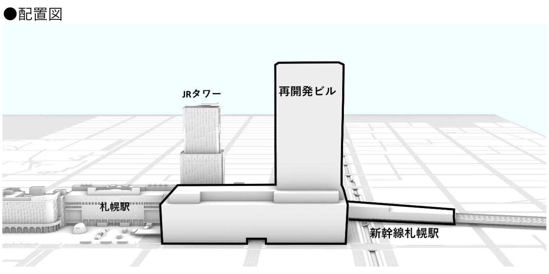 施設の配置図