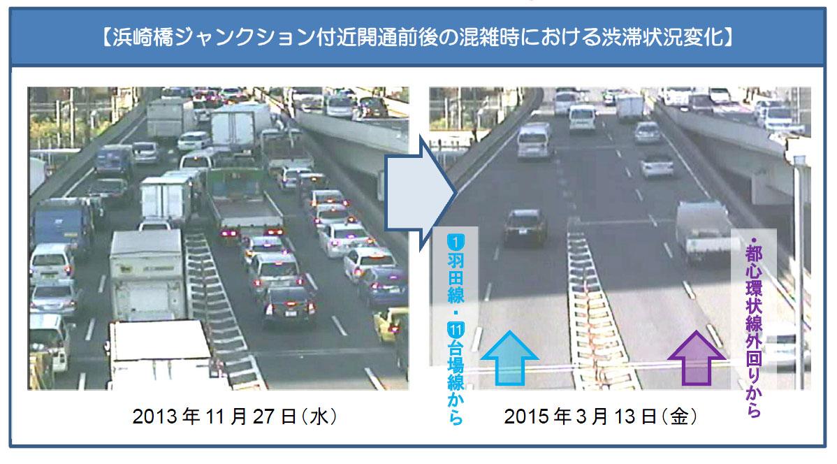 浜崎橋JCT付近の混雑状況の比較。2013年11月27日(水)と2015年3月13日(金)を比べると、3月13日の方が金曜日にもかかわらず通行量が格段に少ない