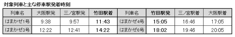 竹田駅に停車する特急「はまかぜ」のダイヤ