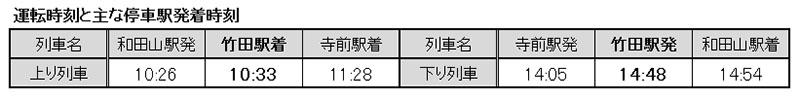 観光列車「天空の城 竹田城跡号」のダイヤ