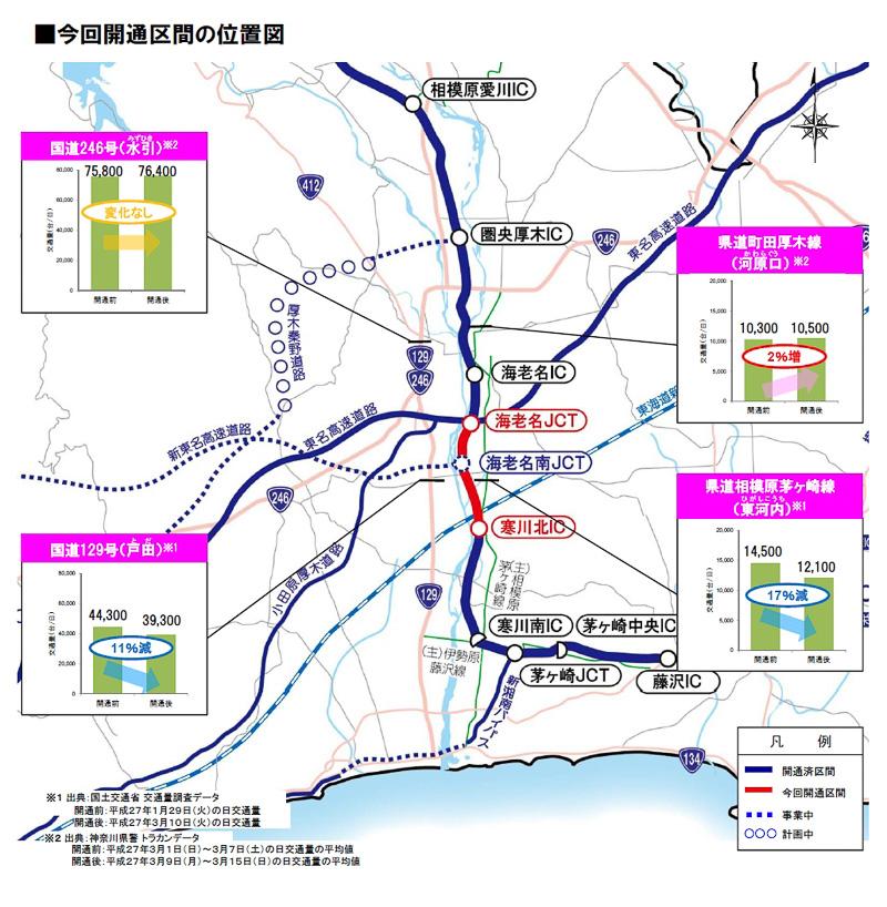 併走する海老名南JCT近くの一般道で通行車両の転換が確認された