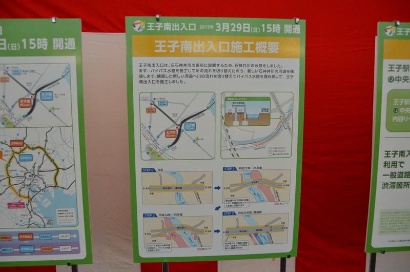 記念式典会場には、王子南出入口の施工概要や開通効果、新しく掛け替えられる溝田橋の完成予想図、3月14日に開催された地元見学会の様子、北区や王子を紹介するパネルが展示されていた