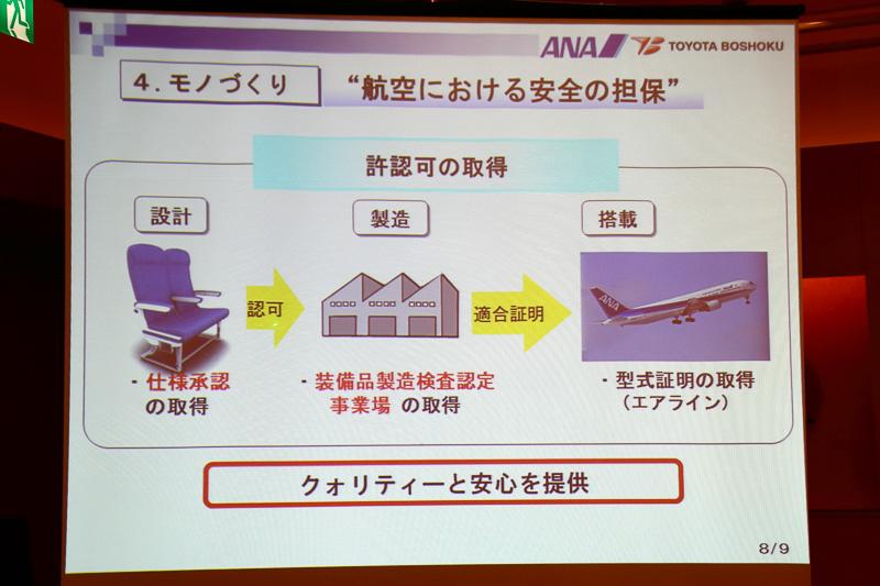 航空における安全の担保