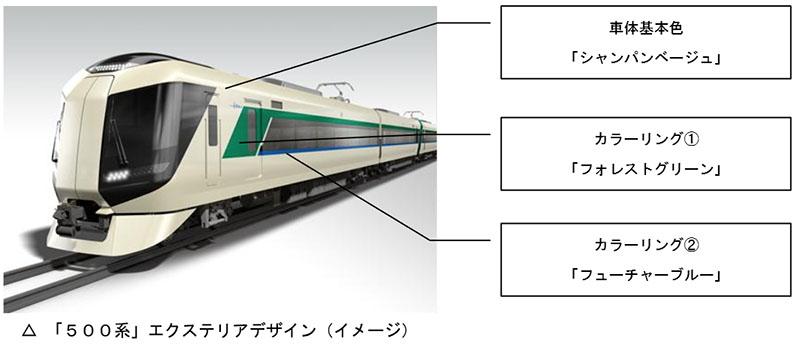 アルミ製の車体に基本色に「シャンパンベージュ」、窓の周辺に「フォレストグリーン」と「フューチャーブルー」という配色