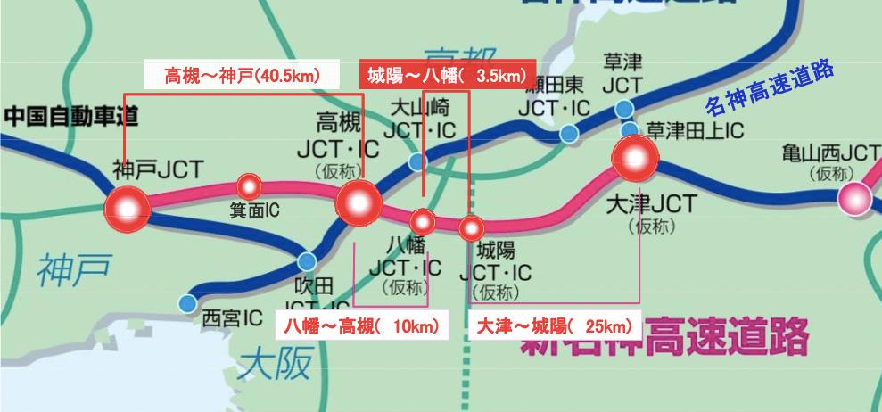 新名神の構成模式図。今回公開されたのは八幡JCTから城陽JCTの3.5km