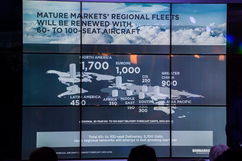 ボンバルディアの小型機市場予測