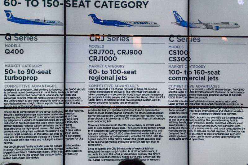 ボンバルディアの航空機ラインアップ