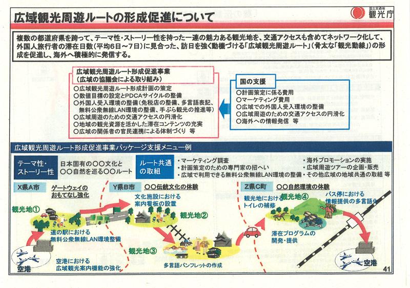 広域観光周遊ルートについて