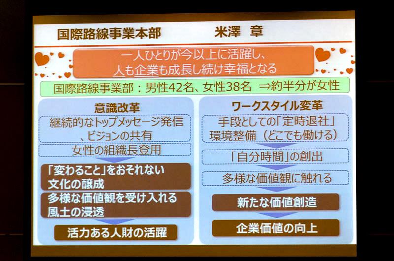 日本航空株式会社 路線統括本部国際路線 事業本部長 米澤章氏