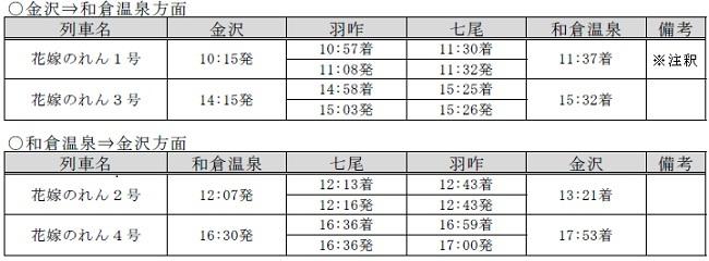 観光列車「花嫁のれん」の運行時刻