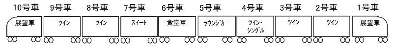 「TWILIGHT EXPRESS 瑞風」の編成