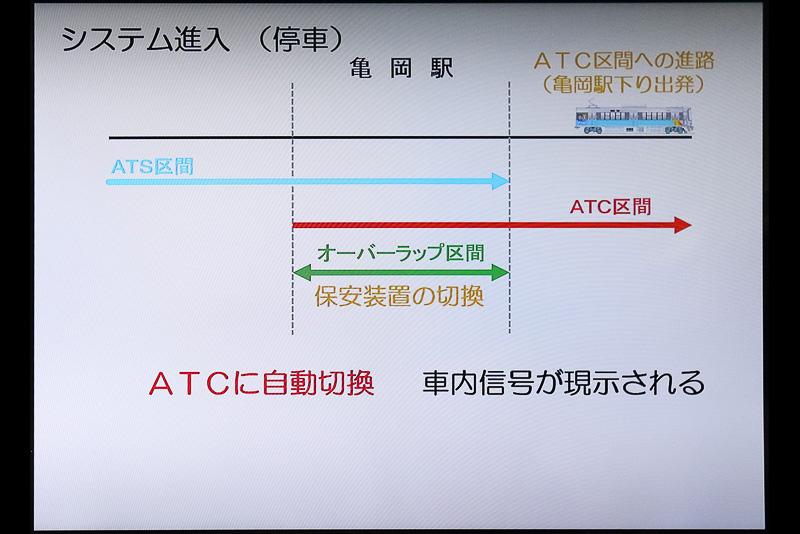 既存のATS区間と新システム区間にはオーバーラップした区間があり、ここで試験用地上子を通過する事により保安装置が新システム(ここではATCと表記)に自動的に切り換えられる