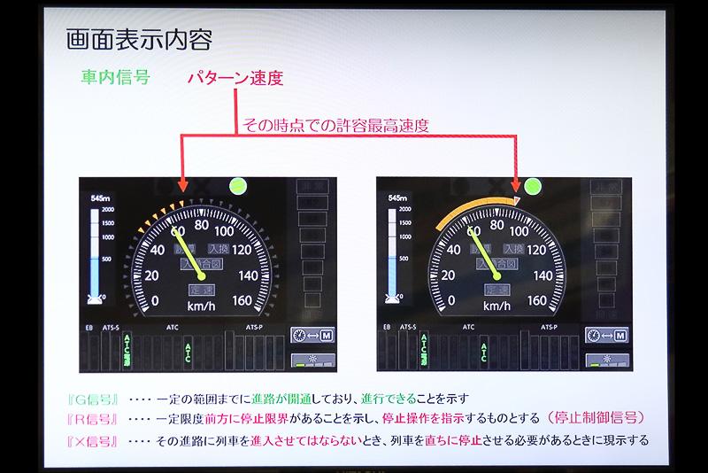 運行速度やノッチの状況、保安装置状態などを表示