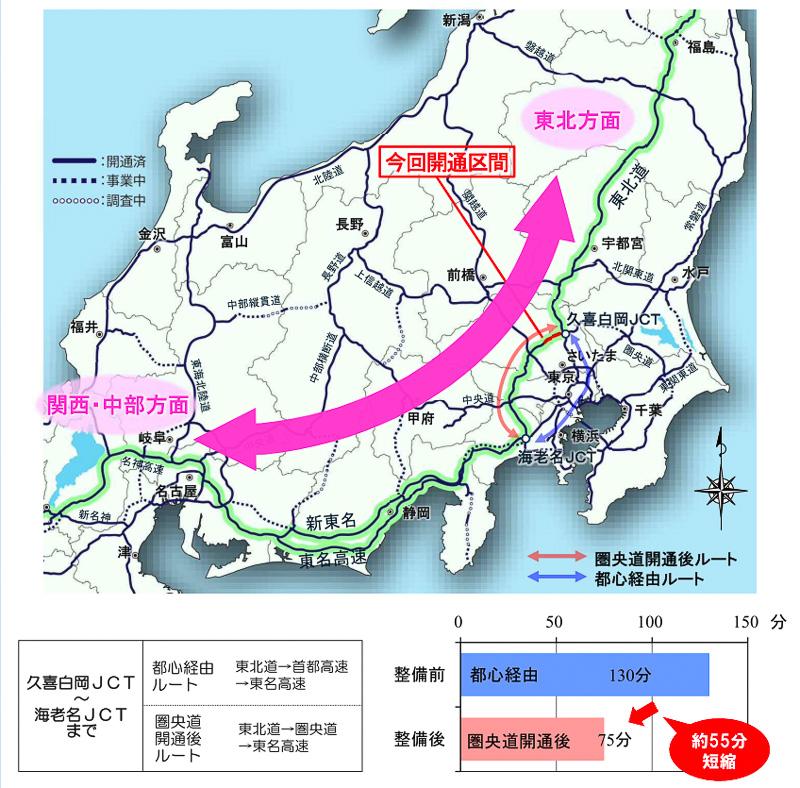 関西・中部方面~東北方面を圏央道で接続