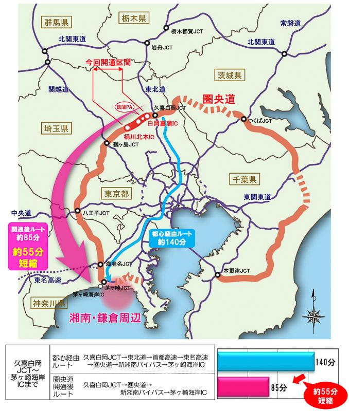 東北方面から湘南や鎌倉への新たな観光ルート形成