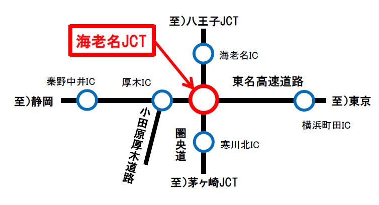 海老名JCTの位置図