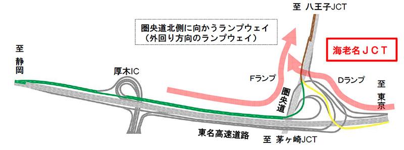 暫定2車線となるのは、DランプとFランプが合流し圏央道に繋がる区間約400m