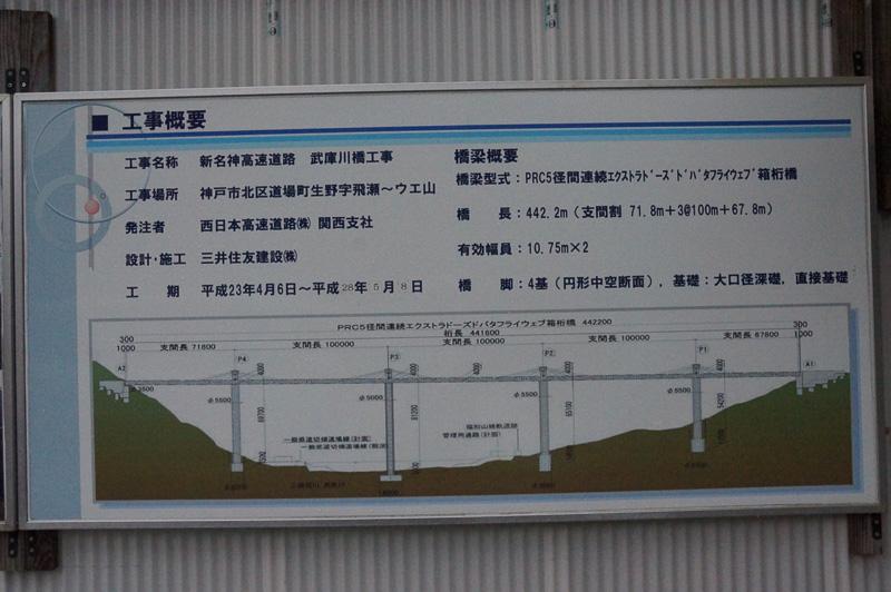 エクストラドーズ構造とバタフライウェブ構造を組み合わせた世界初の構造形式を採用した武庫川橋の建設技術を示すパネル