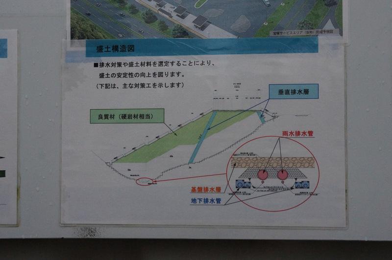 建設計画を示したパネル