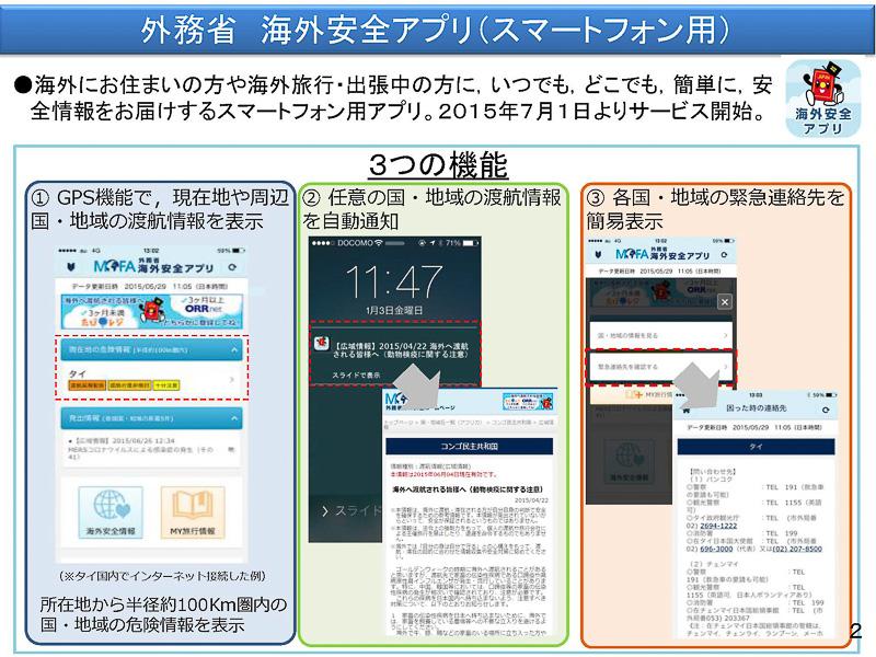 外務省の海外安全アプリ(スマートフォン用)