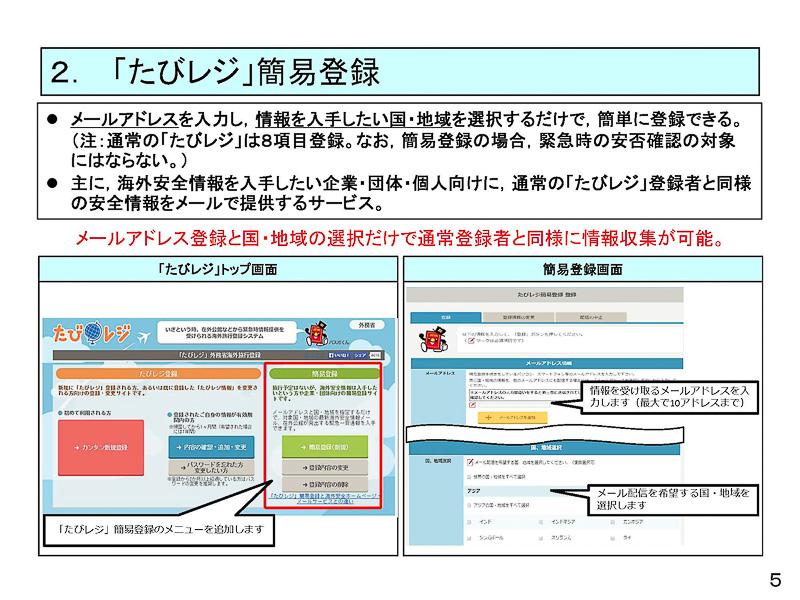 11月25日に開始した「『たびレジ』簡易登録」機能