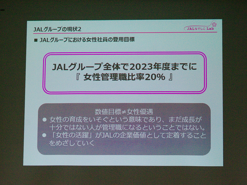 JALグループ全体の登用目標