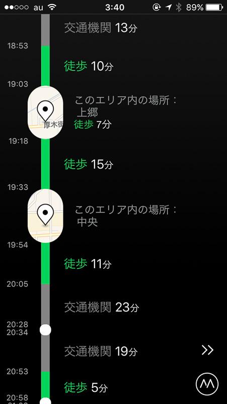18時53分に交通機関を降りたのち、徒歩で10分かけて1つ目のスポットに移動し19時03分から19時18分まで滞在、その後徒歩で15分かけて次のスポットに19時33分に到着していることが分かる