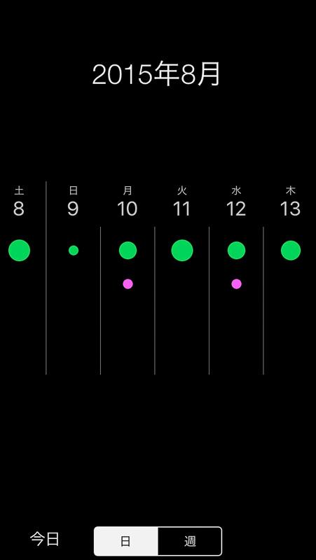 過去の記録は横スライダーから月日を指定して呼び出すが、記録が溜まってくるとスクロールだけで目的のデータにたどり着くのは困難で、できればカレンダー形式を採用してほしい