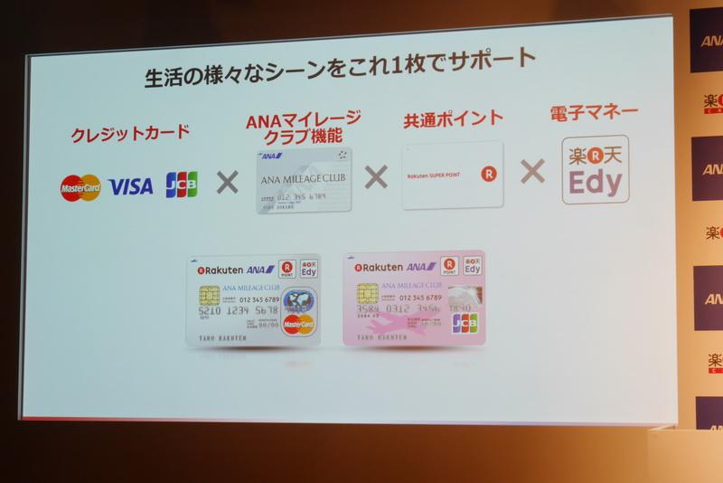 クレジットカード、ANAマイレージクラブカード、楽天ポイントカード、楽天Edyの4種類の機能を備える