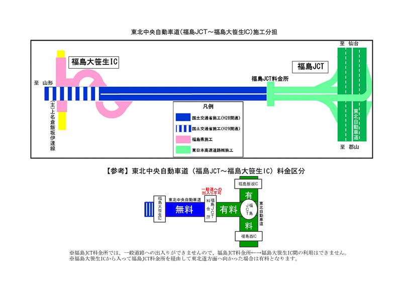 開通区間は無料となるが、東北道の有料区間を経由してアクセスすることになる