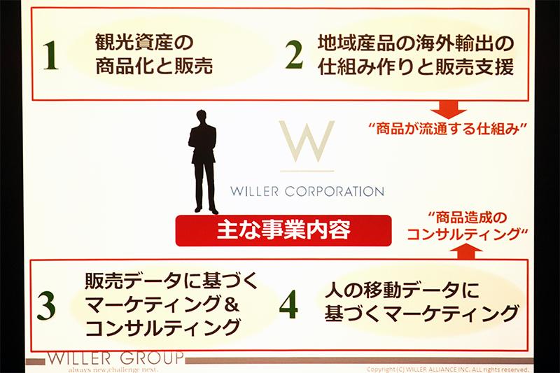 WILLER CORPORATIONの主な事業内容