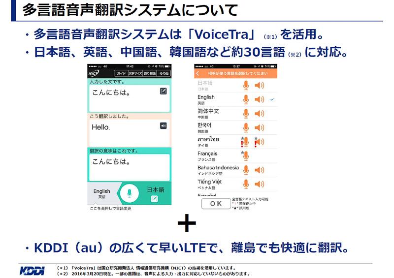 多言語音声翻訳システムは、国立研究開発法人情報通信研究機構が開発した翻訳アプリ「VoiceTra」を利用し、約30言語に対応する