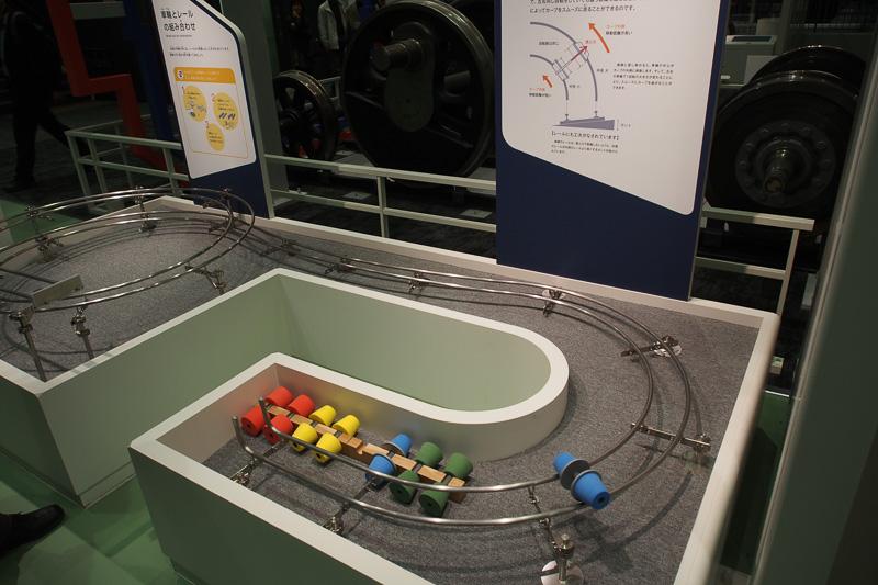 車輪とレールの関係を学べる模型も用意されている